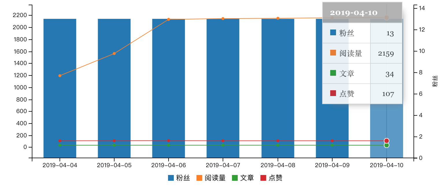 other-static-tencent-cloud-201904.png